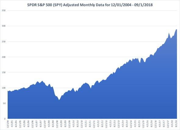2018-10-01_Data